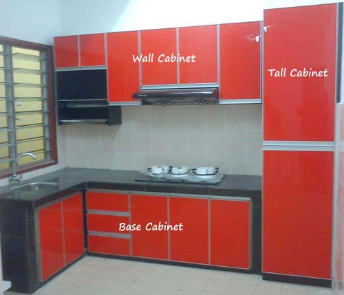 Main Camponets Of Kitchen Cabinets